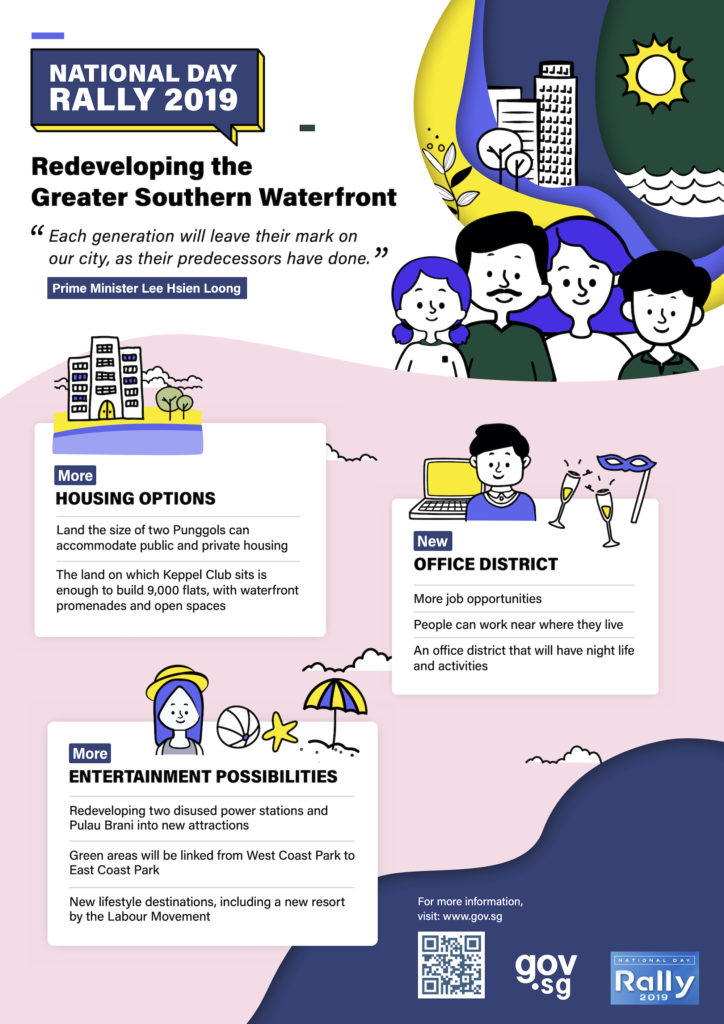 redeveloping greater southern waterfront singapore